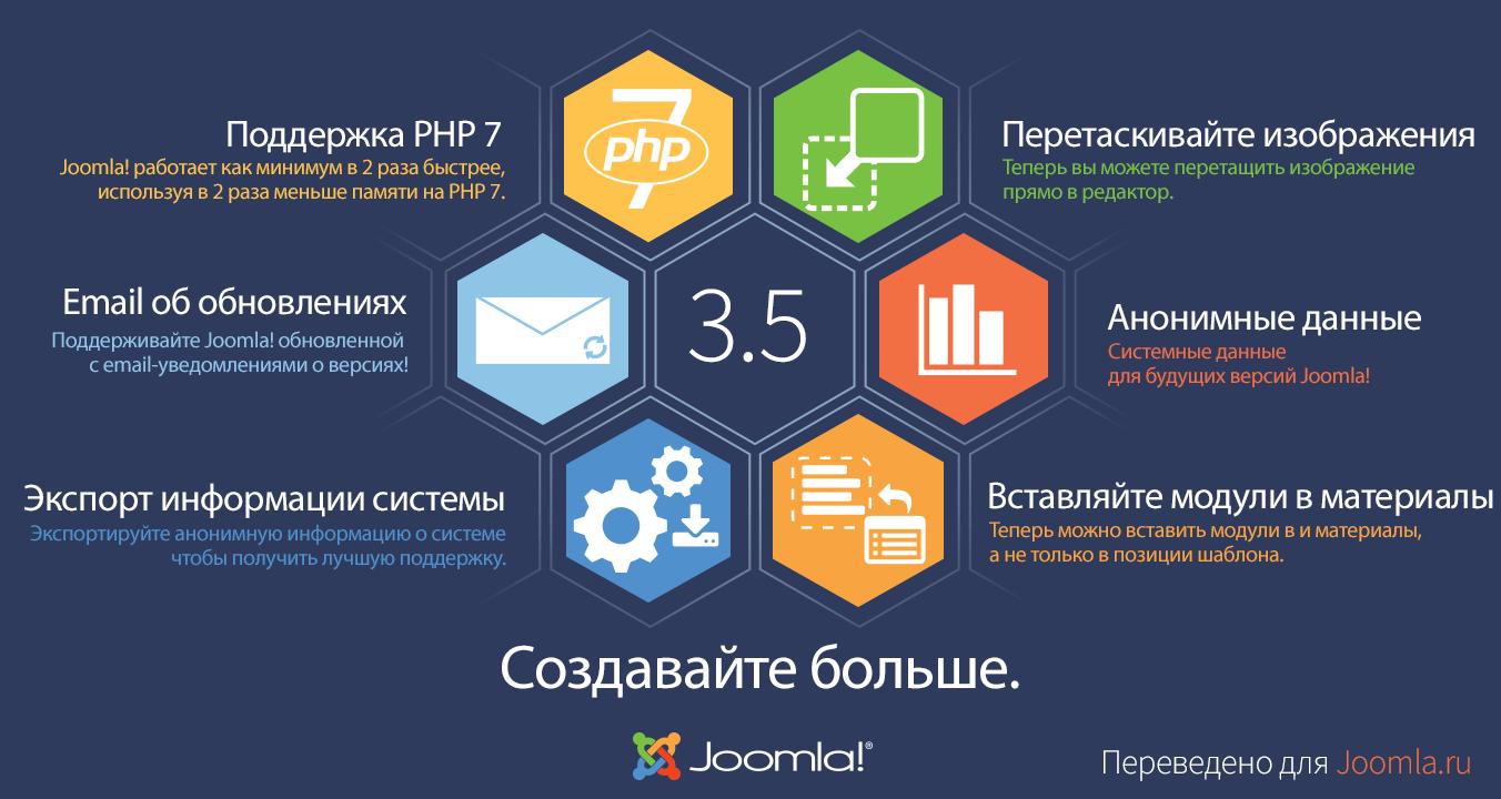 Joomla 3.5 Скачать
